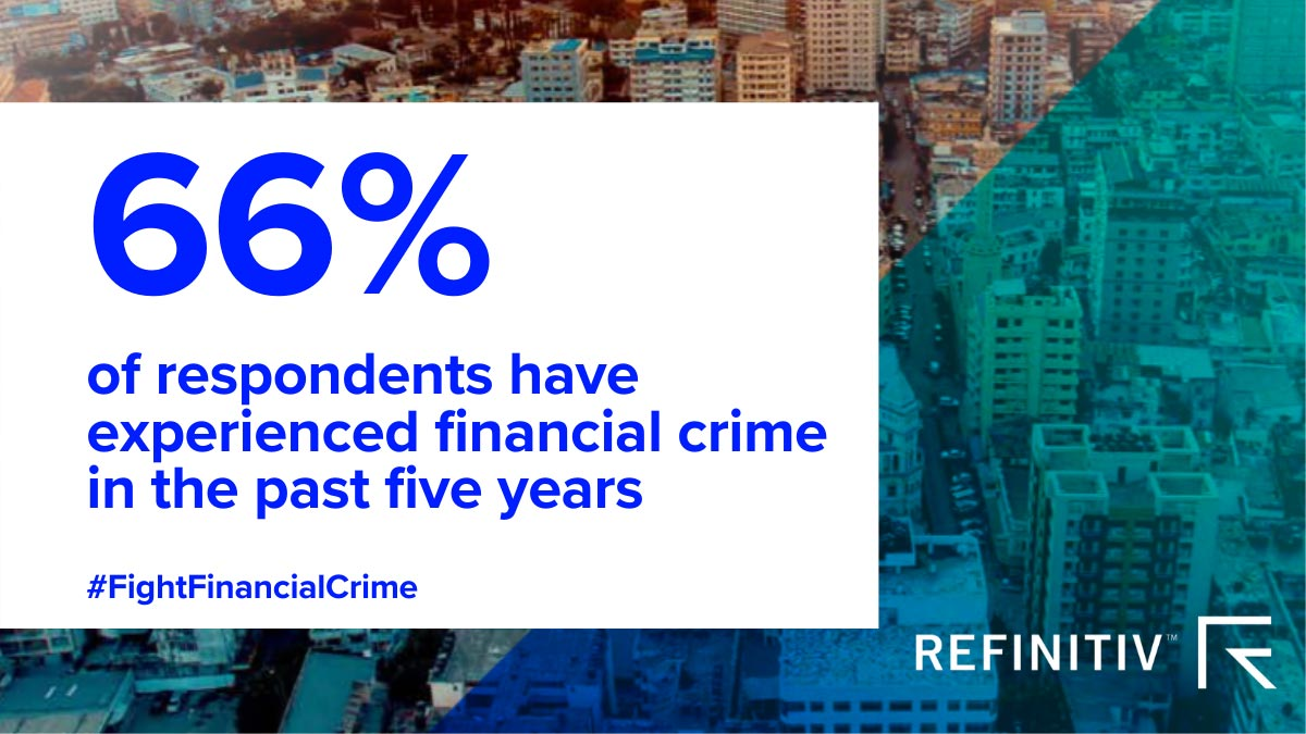 66% of respondents have experienced financial crime in the past five years. Financial crime in Sub-Saharan Africa