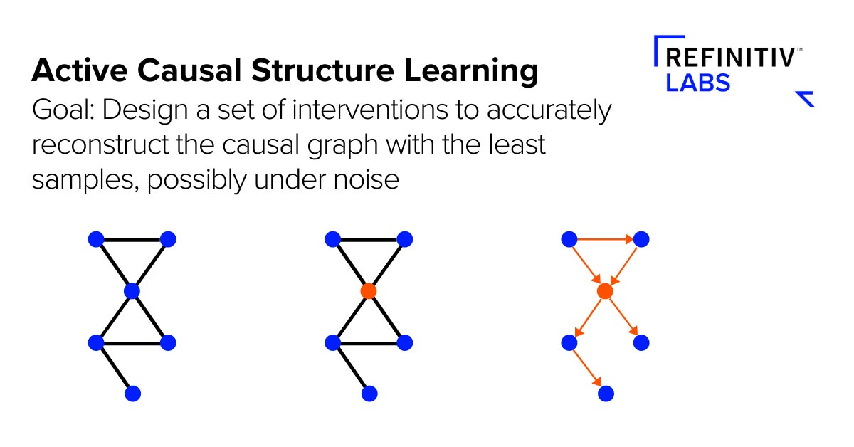Active Structure Causal Learning. Applying causal inference to machine learning problems