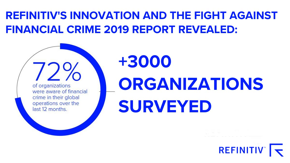 Refinitiv white paper statistic. Digital solutions to fight against financial crime