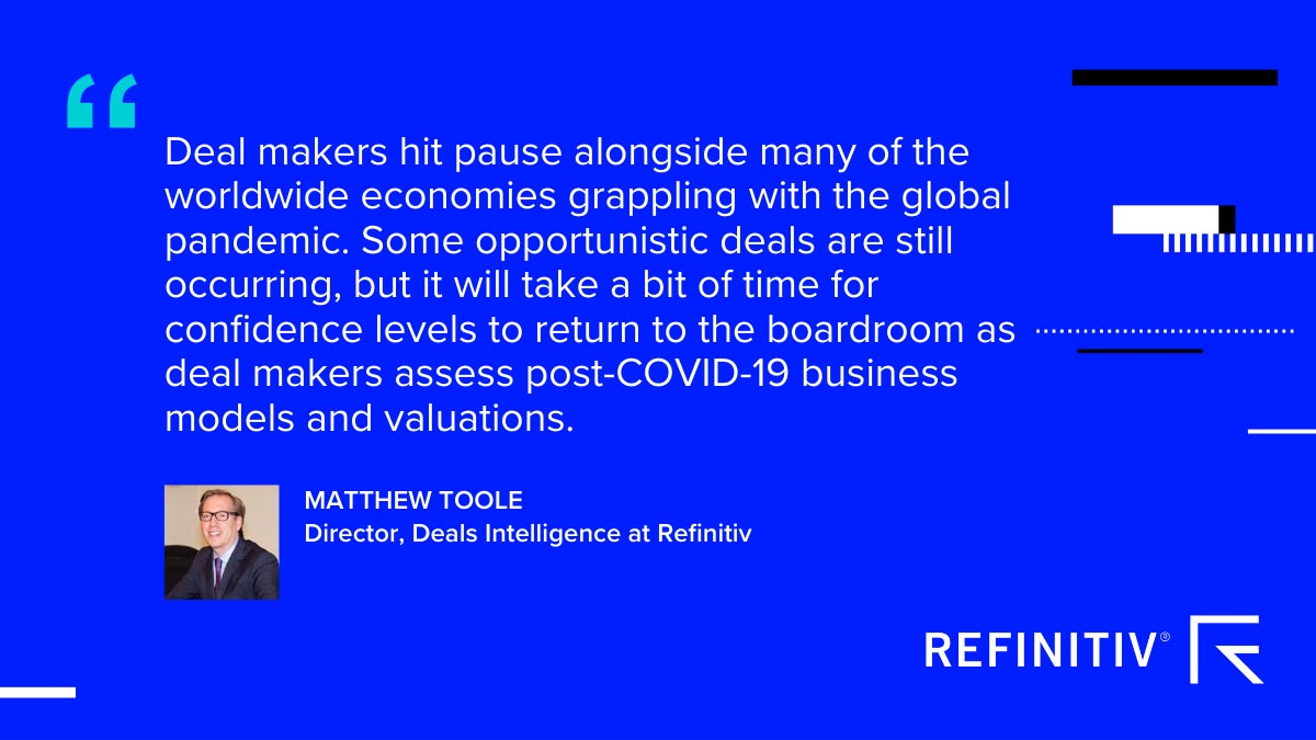 Matthew Toole quote. Global capital markets smash records