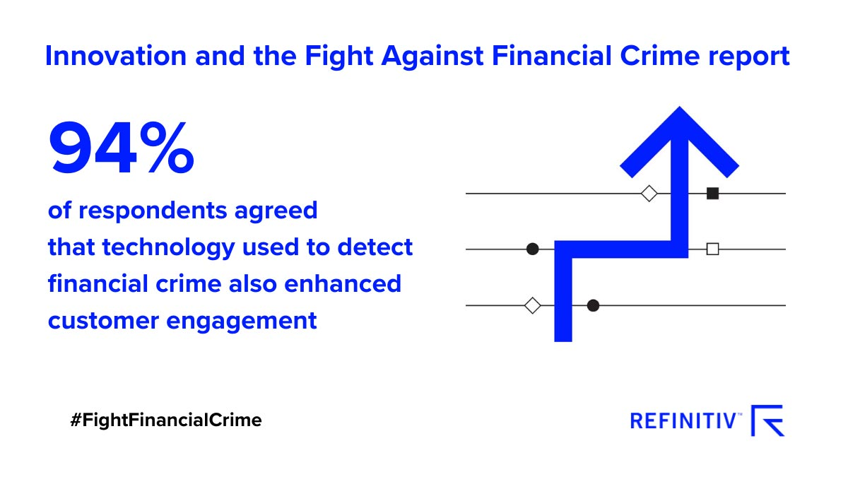 94 percent of survey respondents agreed that the technology they use to detect financial crime also enhances customer engagement. How the right partnerships help fight financial crime