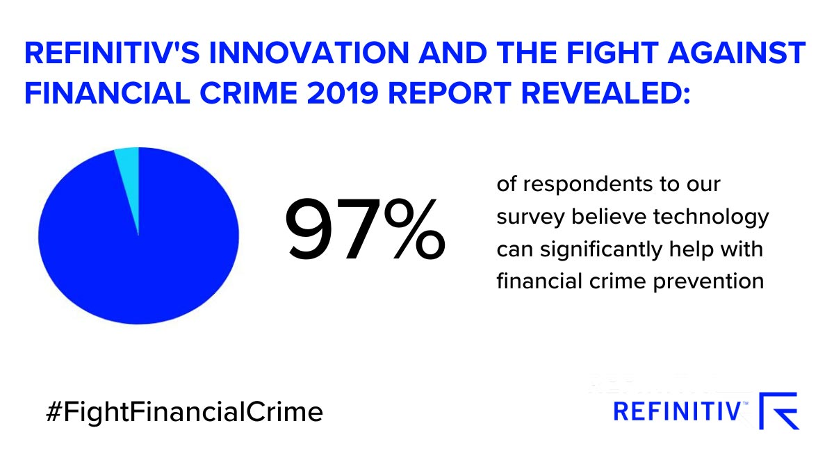 """Refinitiv's 2019 """"Innovation and the Fight Against Financial Crime"""" survey, 97% of respondents stated they believe technology can significantly help with financial crime prevention. How the right partnerships help fight financial crime"""